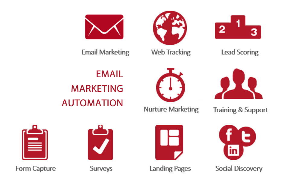 EmailAutomation_page